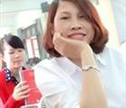 Minh Minh Trần