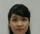 Le Thi Kim Thoa