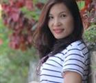 Thuy Nguyen Thi